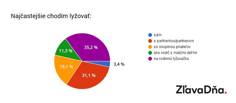 ZDgraf_lyzovacky